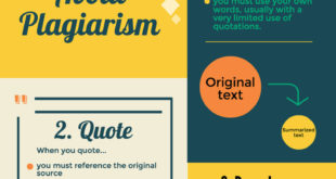 Ways to avoid plagiarism