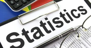 Uses of Statistics in Daily Life