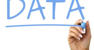 textual presentation of data