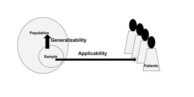 generalizability in qualitative research